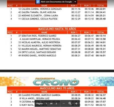 """Catriel25Noticias.com 2-1-387x363 Ríos/ Suárez fueron los más rápidos en la """"carrera por postas"""" de Catriel DEPORTES"""