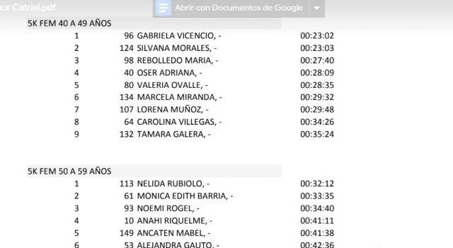 Catriel25Noticias.com 6-640x350 La 2º Carrera Nocturna 2019 superó todas las expectativas. (Resultados) DEPORTES Destacadas