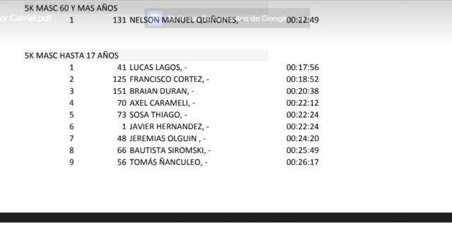 Catriel25Noticias.com 8-640x350 La 2º Carrera Nocturna 2019 superó todas las expectativas. (Resultados) DEPORTES Destacadas