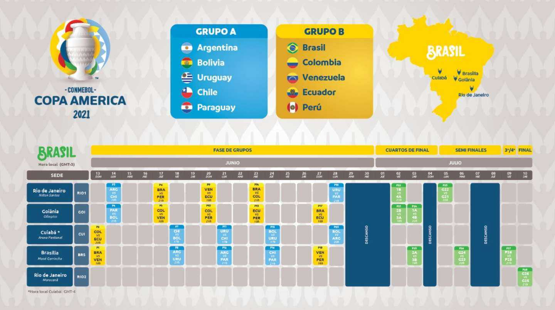 Se oficializó el fixture de la Copa América: Argentina debuta el 14 de junio